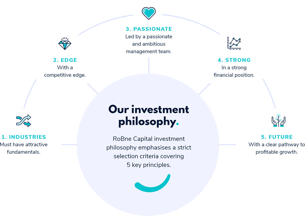 Our Investment Philosophy